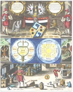 Engraving One From Michelspacher Cabala Spiegel Der Kunst Und Natur 1615, Alchemical And Hermetic Emblems 1