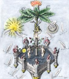 Section Of Ripley Scroll From Engraving In David Beuther Universal Und Particularia 1718