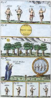 Engraving 1 From Drey Curieuse Chymische Tractalein 1704, Alchemical And Hermetic Emblems 2