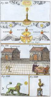Engraving 3 From Drey Curieuse Chymische Tractalein 1704, Alchemical And Hermetic Emblems 2