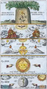 Engraving 4 From Drey Curieuse Chymische Tractalein 1704, Alchemical And Hermetic Emblems 2