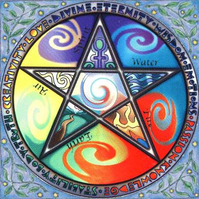 the significance of symbols in modern witchcraft The significance of symbols in modern witchcraft essaysthe significance of symbols in modern witchcraft witchcraft, also known as wicca, is a religion with ancestry in an ancient pagan religion of northern europe which pre-dates the christian era (simms 30).